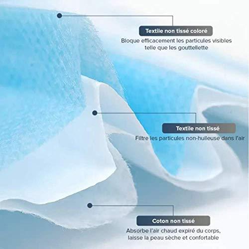 CRAZYCHIC - Masque Jetable Non Médical Livraison Rapide France - Masque Forme Chirurgical Protection Facial 3 Plis - Lot 100 pcs