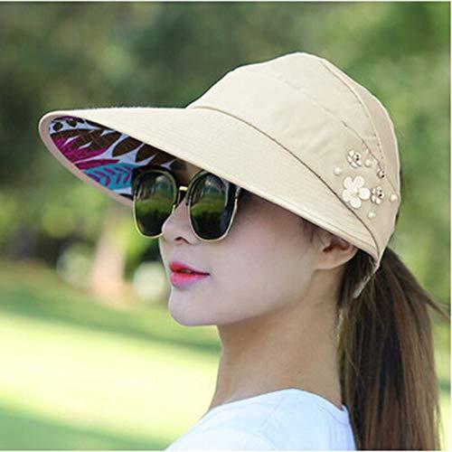 TAGVO Señoras Sombrero para el Sol Mujeres Sombrero de ala Grande Vis