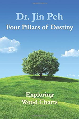 Four Pillars of Destiny: Exploring Wood Charts
