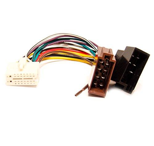 Radio Adapter Clarion AX, DB, DXZ, PX, MRX, MAX Radiokabel ISO DIN Stecker Anschlusskabel