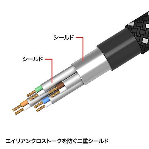 『サンワサプライ CAT7細径メッシュLANケーブル (3m) 10Gbps/600MHz RJ45 ツメ折れ防止 ブラック&ホワイト KB-T7ME-03BKW』の3枚目の画像