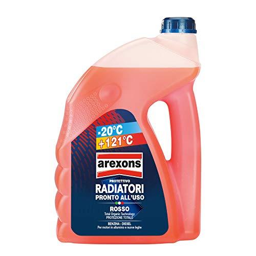 AREXONS RXS037 Protezione radiatori