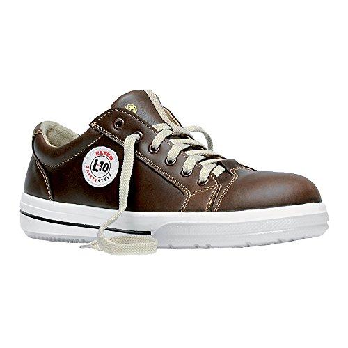 Marquages des chaussures professionnelles - Catégories de sécurité - Safety Shoes Today