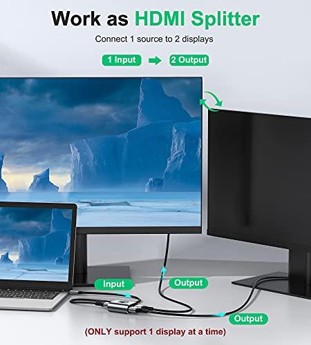 GANA Bi-HDMI