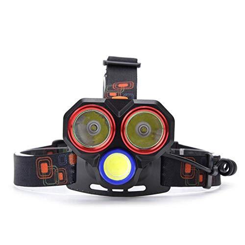 JYLSYMJa Linterna Frontal Impermeable LED T6 luz Fuerte lámpara de Cabeza Ciclismo Camping Pesca luz de Cabeza al Aire Libre(1)