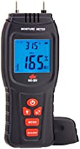 NoCry Digital Moisture Meter - Water Leak Detector and Thermometer for Wood & Building Materials, Battery and Replacement Electronic Probes Included