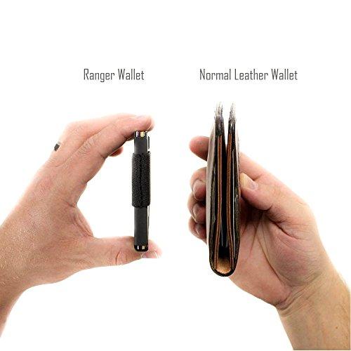 Ranger Minimalist RFID Blocking Front Pocket Wallet For Men Rugged Material BLK
