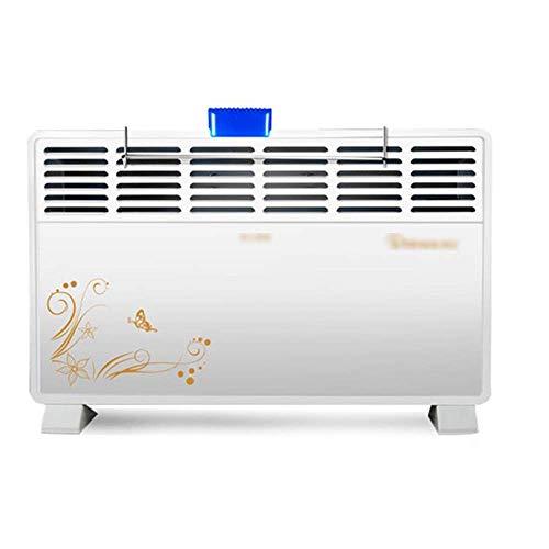 Calefactor, Mica panel calefactor - 1500W calentador montado en la pared, cobertura, de bajo ruido, termostato inteligente, rápido de calefacción, calentador eléctrico con sobrecalentamiento y Tip-Sob