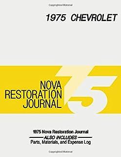 1975 NOVA Restoration Journal: Detail the progress and process of your '75 Nova restoration. Track and record parts purcha...