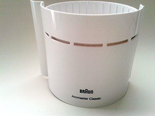 Braun Filter Schwenkfilter Filtereinsatz weiß T. Nr.67000760 für Kaffeemaschine