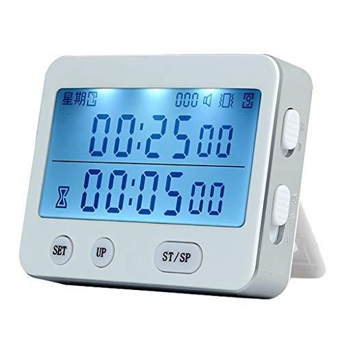 WXGM Double écran, Grand écran à économie d'énergie, Mode économie d'énergie, Multi-Occupation, Blanc