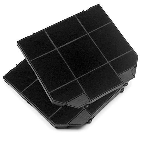 2 Stück SPARSET Aktivkohlefilter/Kohlefilter Dunstabzugshaube passend für AEG Electrolux 9029800480 902979363/6 / MCFE04 9029793636 EFF72, Küppersbusch 564511 Franke 112.0016.756