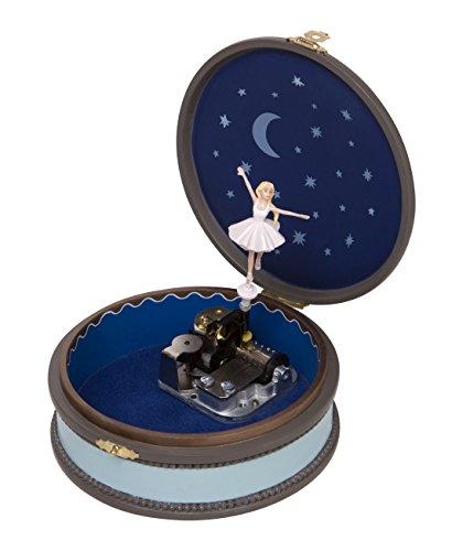 Trousselier - Ballerina der Film - Musikdosen von Felicie - Kleine Musikschmuckdose - Sammlerstück - Sehr zerbrechlich . - Musik Schwanensee - Farbe blau