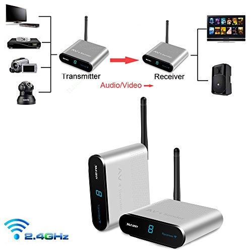 Review Of MEASY AV220 2.4GHz Wireless AV Sender Transmitter and Receivers Audio Video up to 200M / 6...