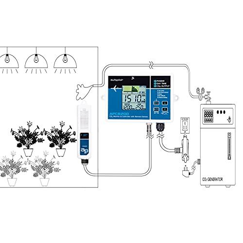 Autopilot CO2 Monitor & Controller