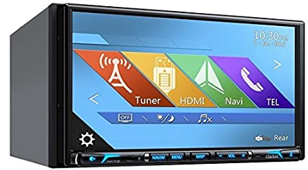 Best Double Din Head Unit In 2019? (Top 10 Reviews and