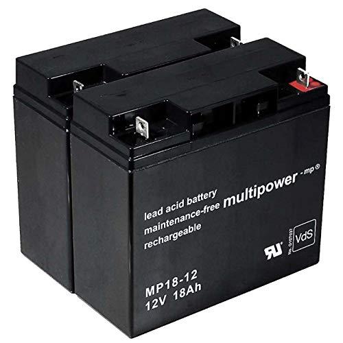 Powery Batería de Reemplazo para SAI APC Smart-UPS 1500