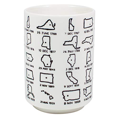 It's Hard to Get a Handle on the United States - Porcelain Tea Cup Featuring all 50 States