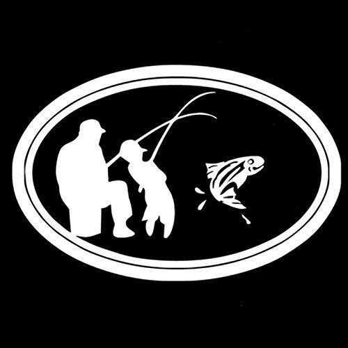 2 Pcs,Car Bumper Light Eyebrow Fuel Tank Cap Decal Stickers,Vinyl Decal Art Sticker, Best Fishing for Cars, Motorbikes, Windows, Tablets, Luggage, for Trucks, Windows, Walls,