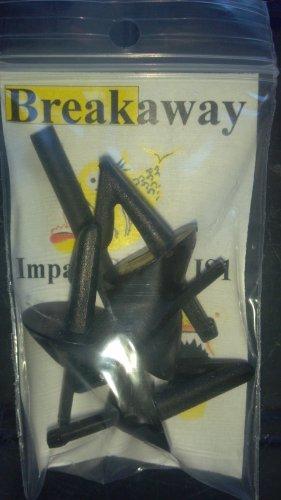 Breakaway IS1 Impact Shield