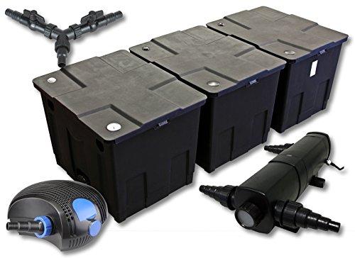 SunSun Filter Set für 90000l Teich mit 24W Teichklärer und 100W ECO Pumpe