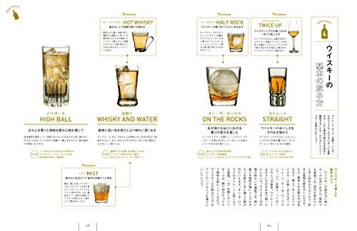 オークラ出版『基本のウイスキー』