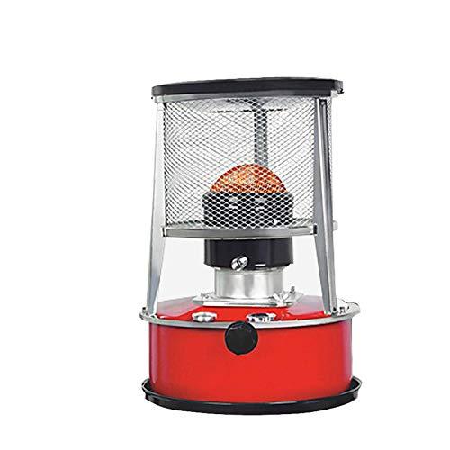 estufa queroseno fabricante WSN