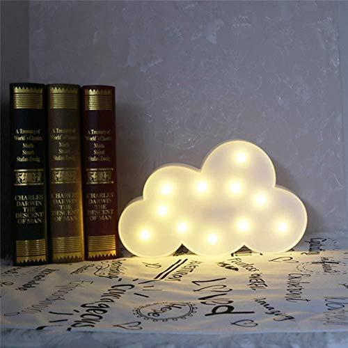 PIPI LED-Nachtlicht Niedliche Sterne Mond Wand Desktop Kinderzimmer Kinderzimmer Lampe Baby Dusche Kleines Licht Für Geburtstagsfeier Wohnzimmer Weihnachten,C