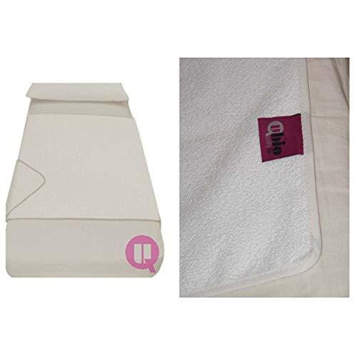 Travesero impermeable de rizo para la prevención de la incontinencia urinaria | Empapador medidas: 70 x 90 cm | Prevención de la incontinencia urinaria | Ayuda a prevenir las úlceras por presión ⭐