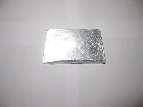 Magnesium Metal Raw Materials