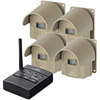 Hosmart Rechargable Driveway Alarm Wireless Sensor System & Driveway Sensor Alert System