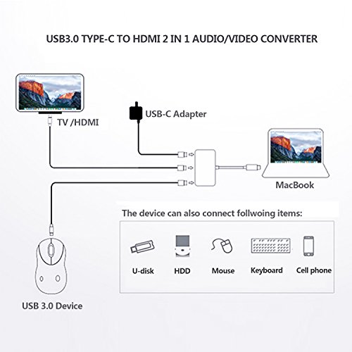USB-C to HDMI Adapter (Supports 4K / 30Hz) - Type- C 3 in 1 Converter Cable for 2017/2016 MacBook Pro, MacBook, Mac Pro, iMac, Chromebook, More USB 3.0 Type-C Devices