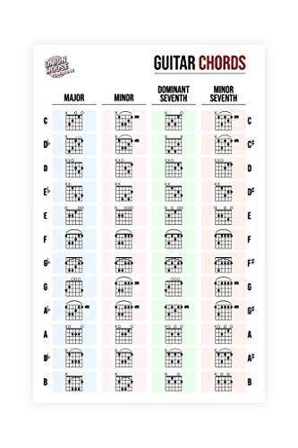 Guitar Laminated Chord Reference Sheet