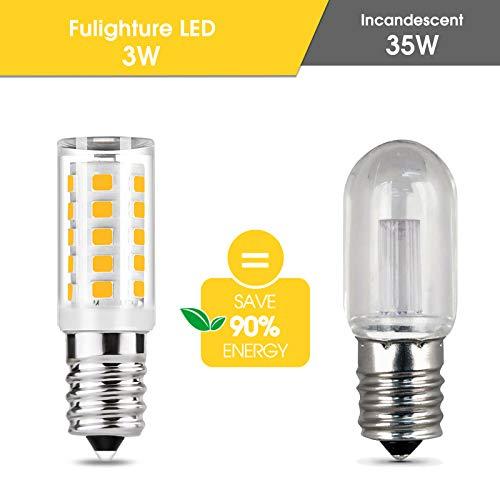 Fulighture FUGD04102E14-2