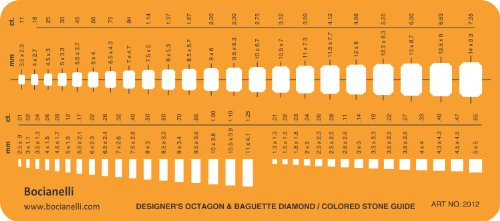 Plantilla de Dibujo Guía de Piedras Preciosas Baguettes Octágonos Diamantes Brillantes para Escuela Oficina Diseño Gráfico Joyas Técnico Ilustración Arte Artesanía Manualidades