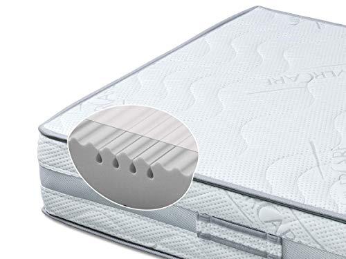 BMM Komfort 7-Zonen Matratze 80x190 cm in Härtegrad H2 medium, Höhe 23cm, waschbarer Bezug SilverCare mit Klima-Border, SchulterPLUS Zone, ÖKO-TEX® 100 - auch für Allergiker