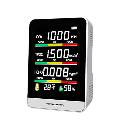 二酸化炭素濃度計 CO2センサー TVOC/HCHO 空気品質モニター 湿度センサー 温度計 USB充電