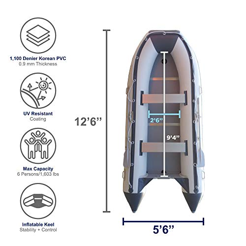 Materials of Inflatable Dinghy Boat