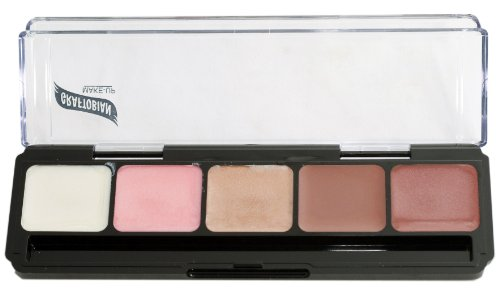 Graftobian HD Lip Palette, Lip Gloss by Graftobian