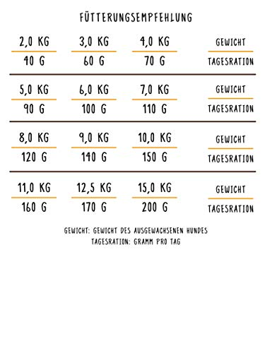 bosch Hundefutter Mini Adult Geflügel und Hirse, 1er Pack (1 x 3 kg) - 4