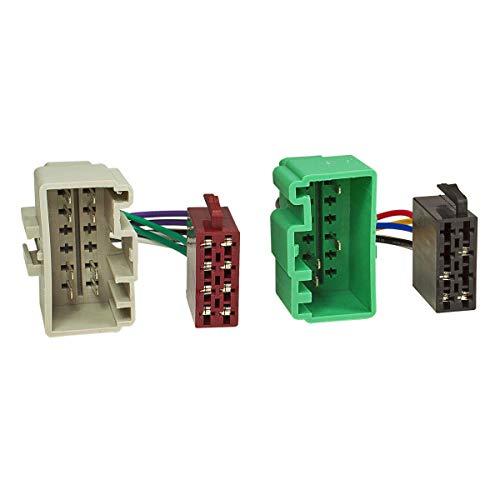 tomzz Audio 7056-001 Radio Adapter Kabel passend für Volvo S40 V40 S60 S70 V70 C70 S80 XC70 ab 2000 auf 16pol ISO Norm