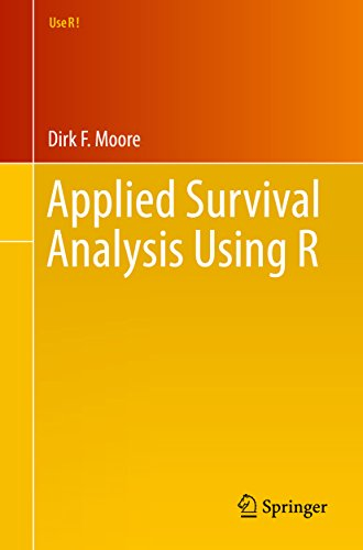 Applied Survival Analysis Using R (Use R!) (English Edition)