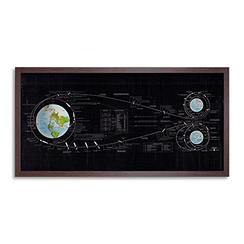 Space NASA Apollo Moon Landing 1969 Chart Framed Wall Art Print Long 25X12 Inch
