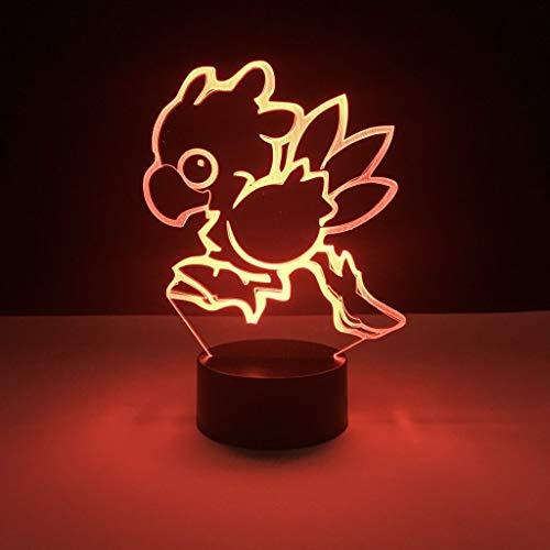 Elemento de moda decoración del hogar 3DLED luz nocturna decoración de la habitación lámpara mejor pájaro no volador LED ilusión navideña 7 cambios de color