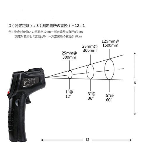 MYCARBON『赤外線非接触温度計』