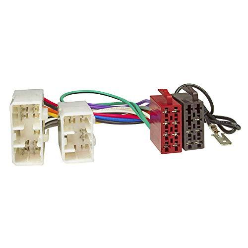 tomzz Audio 7033-001 Radio Adapter Kabel passend für Mazda bis 2000 auf 16pol ISO Norm