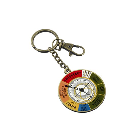 Fantastic Beasts and Where to Find Them Porte-clés Magical Dial Animaux Fantastiques