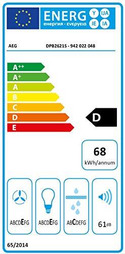 AEG DPB2621S Flachschirm-Dunstabzugshaube - 6