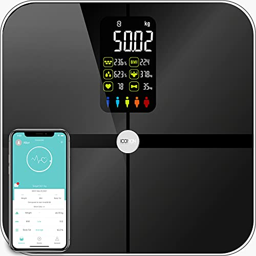 Wellue Bluetooth Body Fat Scale,Bathroom Scale for BMI, Weighing Scale for...