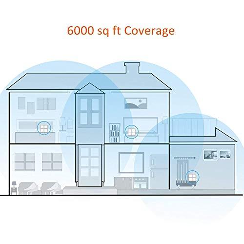 Tenda Nova MW6-3 Pack Sistema Wifi Mesh, Dual Band AC1200 con Copertura Fino a 500㎡, 2 Porte Gigabit Ethernet, Ideale per Casa Grandi con Muro Spesso, Parental Control, Confezione da 3 Pezzi